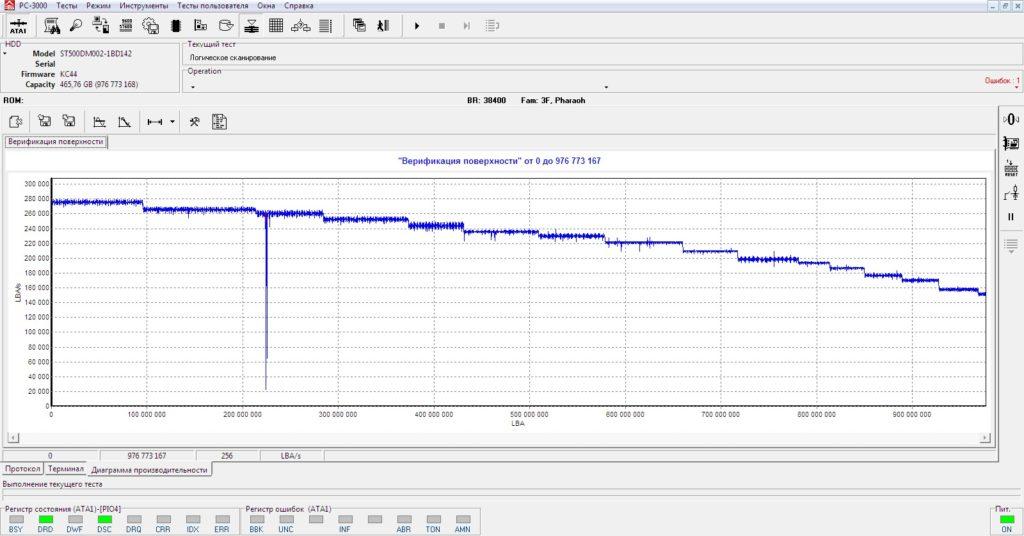 Верификация жесткого диска Seagate ST500DM002